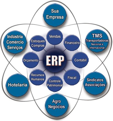 Atomo ERP Memo Software
